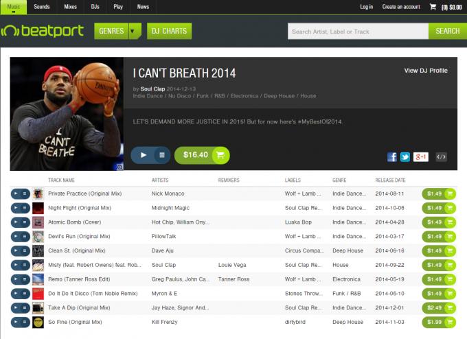 #MyBestof2014 Beatport Chart